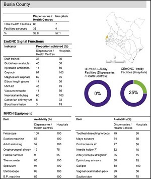 A sample county EmONC 2014 profile