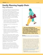 Family Planning Supply Chain: Key Indicators