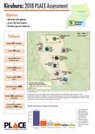 Kiruhura: 2018 PLACE Assessment