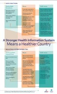 A Stronger Health Information System Means a Healthier Country