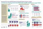 Monitoring Outcomes of PEPFAR Orphans and Vulnerable Children Programs in Nigeria: 2016 Survey Findings from the APIN Public Health Initiatives in Lagos State