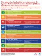 Une approche standardisée au renforcement du Système National d'Information Sanitaire (SNIS) est la clef d'une mise en œuvre réussie