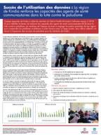 Succès de l'utilisation des données : La région de Kindia renforce les capacités des agents de santé communautaire dans la lutte contre le paludisme