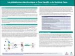 La plateforme électronique «One Health» du Burkina Faso