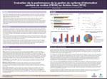 Evaluation de la performance de la gestion du système d'information sanitaire de routine (PRISM) au Burkina Faso (2018)