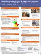 """Réalisations de l'implémentation de la surveillance basée sur les évènements au Burkina Faso, région Centre-Sud selon le modèle """"Une Seule Santé"""""""