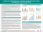 Assessment of the Performance of Routine Health Information System Management in Côte d'Ivoire (2018)