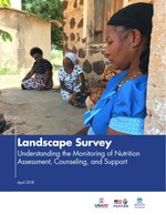 Landscape Survey: Understanding the Monitoring of Nutrition Assessment, Counseling, and Support